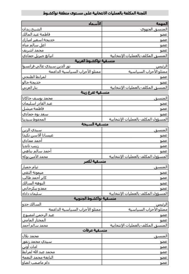 صورة تعيين مكلفين بحملة ولد الغزواني بنواكشوط  (وثائق )
