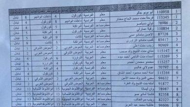 صورة وزارة التهذيب تعلن عن لوائح تحويلات المعلمين ومقدمي خدمات التعليم (اللوائح)